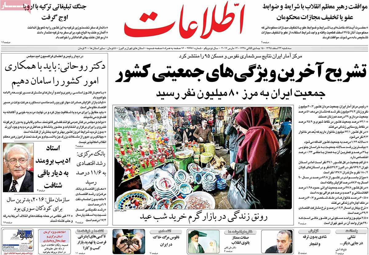iranian newspaper front pages on march 14 etelaat