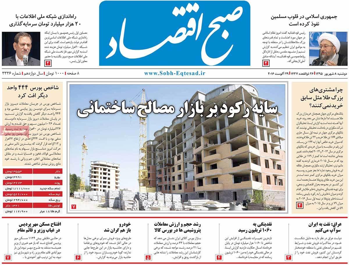 نرخ لحظه ای طلا در تهران